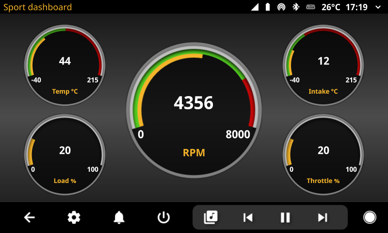 openauto sport dashboard